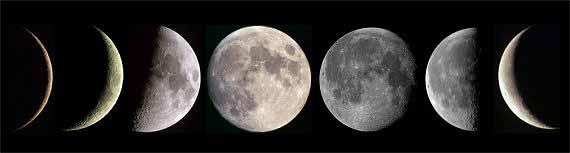 Jednotlivé fáze Měsíce