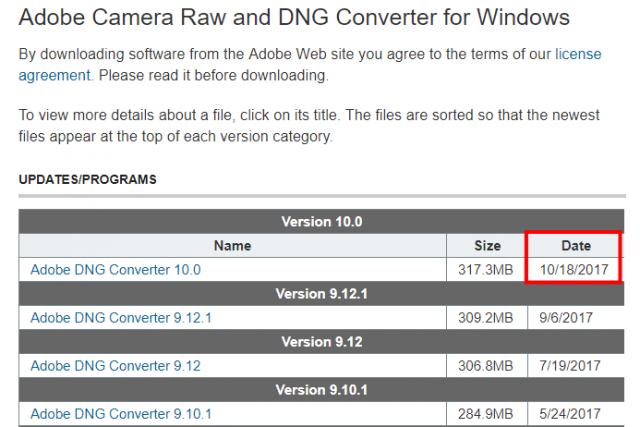 Propojení DNG konvertoru se Zoner Photo Studiem: Verze DNG konvertoru.