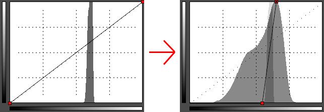 Úprava křivkami v Zoner Photo Studiu.jpg