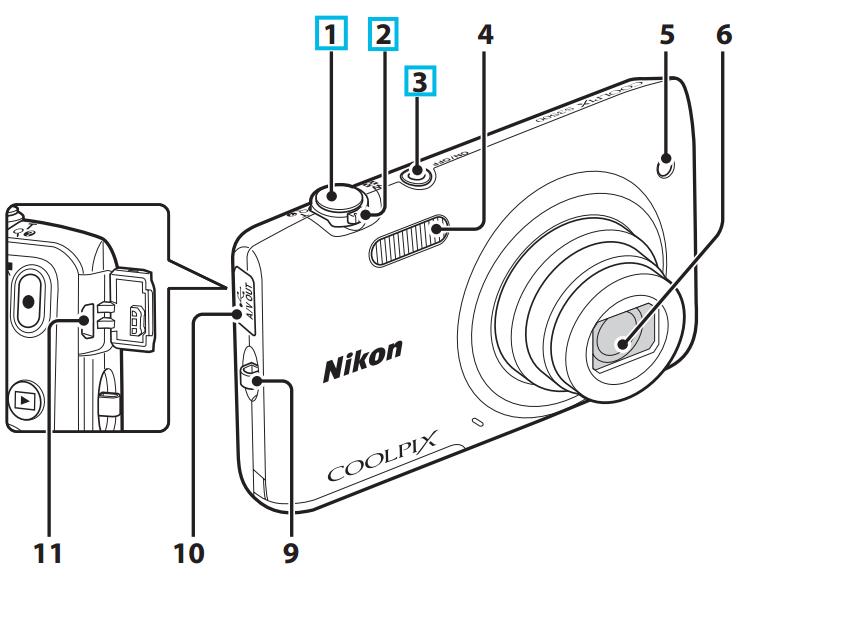 Digitální kompakt - pohled zepředu. Jedním ze základních tlačítek je tlačítko On/Off (3), spoušť (1) a zoom (2). Zdroj: manuál Nikon COOLPIX P3500