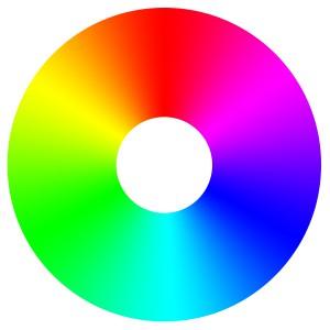 Základní diagram přímých a doplňkových barev, který můžete použít při hledání kontrastní barvy.jpg