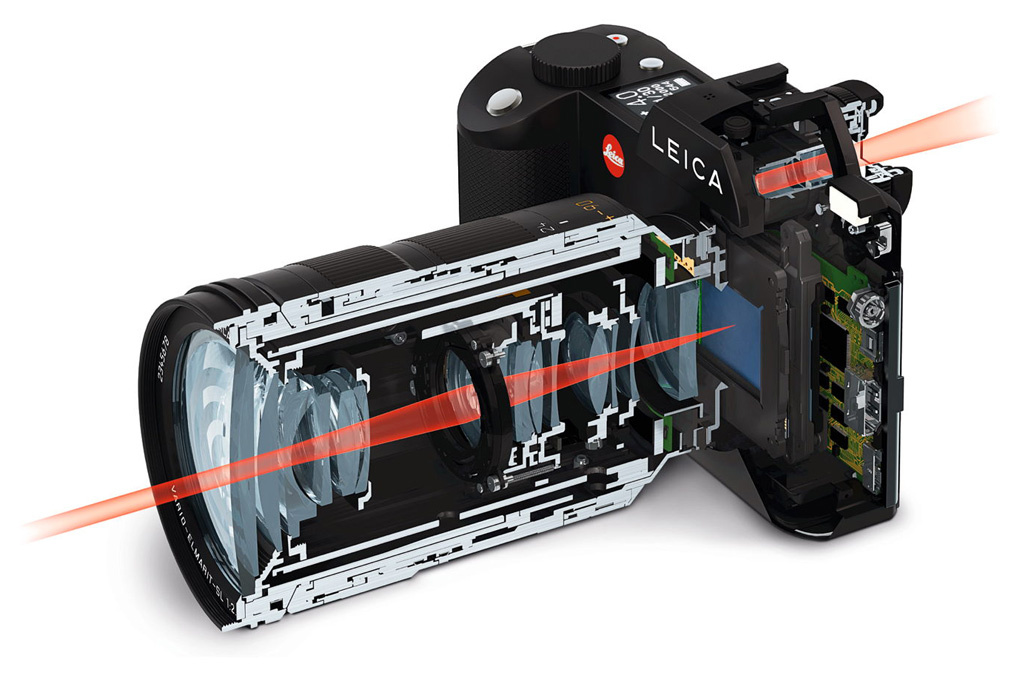leica-sl-full-frame-mirrorless-internals
