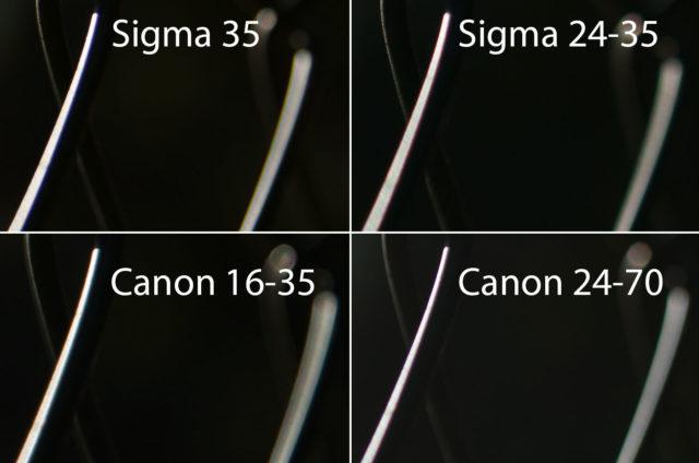 Test objektivů: test chromatické aberace Sigma a Canon.