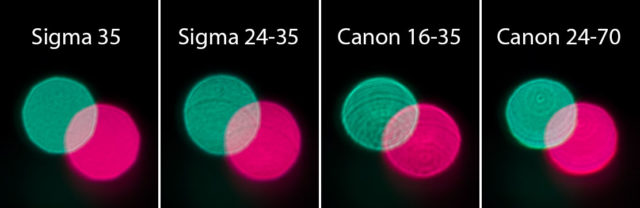 Test objektivů: test bokehu objektivů Sigma a Canon.