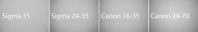 Test objektivů: test vinětace Sigma a Canon.