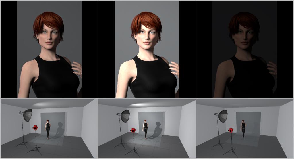 Jak nasvítit portrét I - intenzita světla