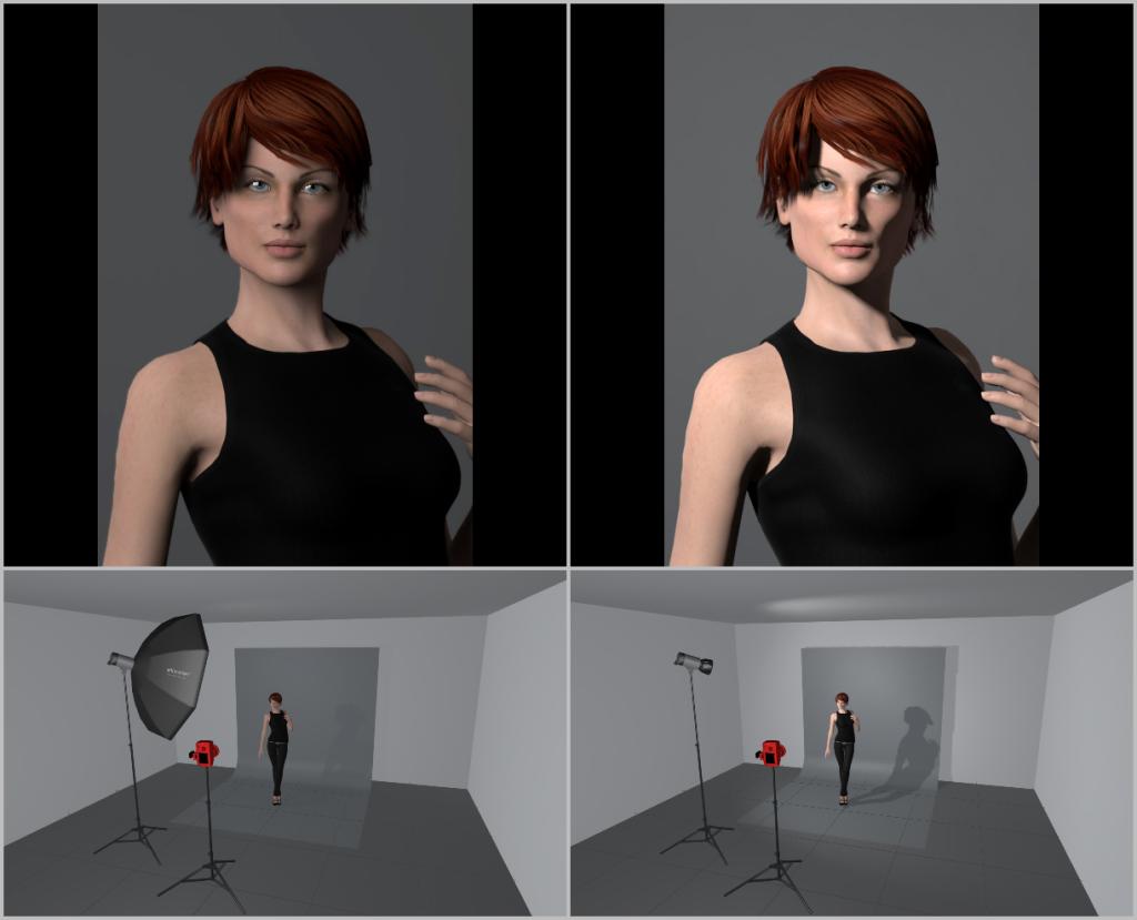 Jak nasvítit portrét I - kvalita světla