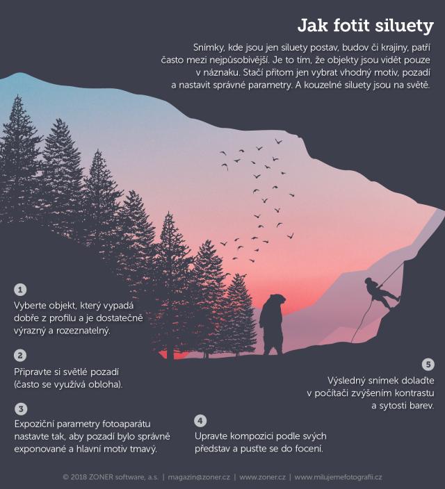 infografika: tipy na focení siluet