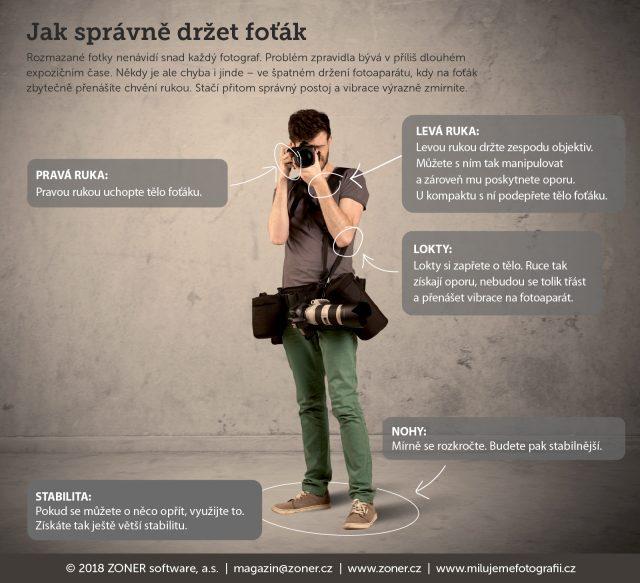 Jak držet foťák - infografika
