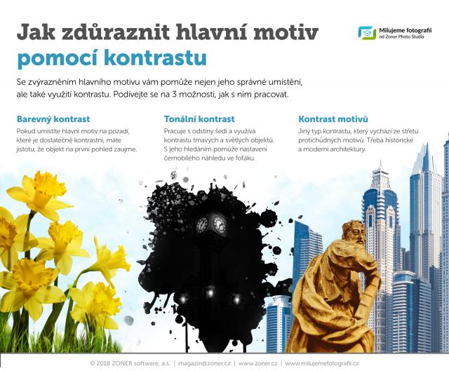 infografika: kompozice a kontrast