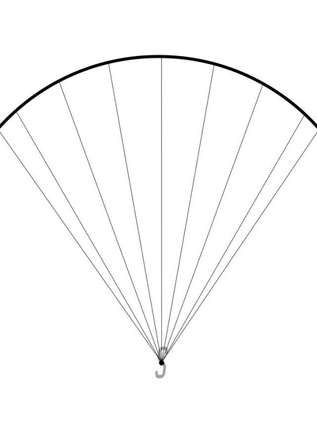 panorama nodalni bod