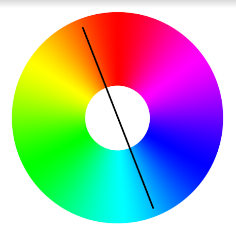 Jak zrychlit úpravy fotek a zároveň zachovat osobitý styl - barevný diagram