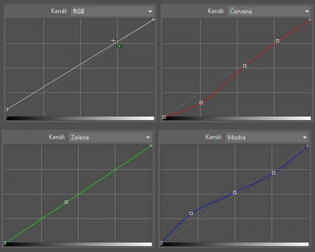 Úprava fotek pomocí křivek: nastavení křivek pro úpravu snímku bouřky.