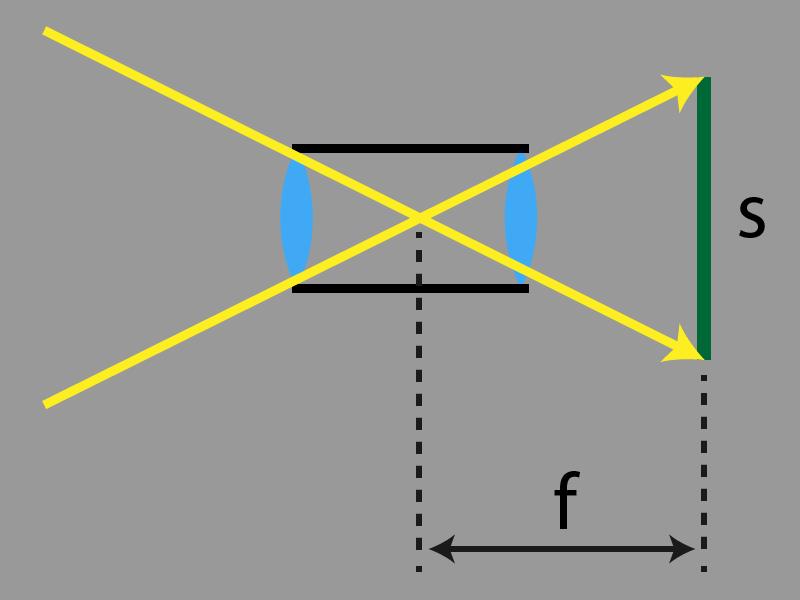 Jak srovnávat různé objektivy a snímače - ohnisko
