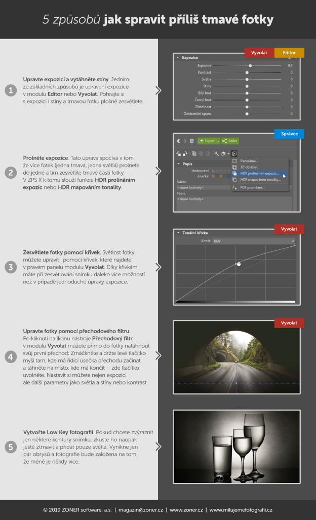 infografika příliš tmavé fotky