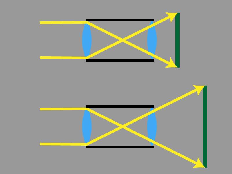 Jak srovnávat různé objektivy a snímače - různé senzory