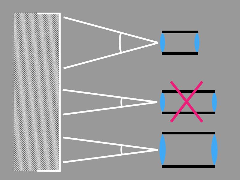 Jak srovnávat různé objektivy a snímače - různý zoom