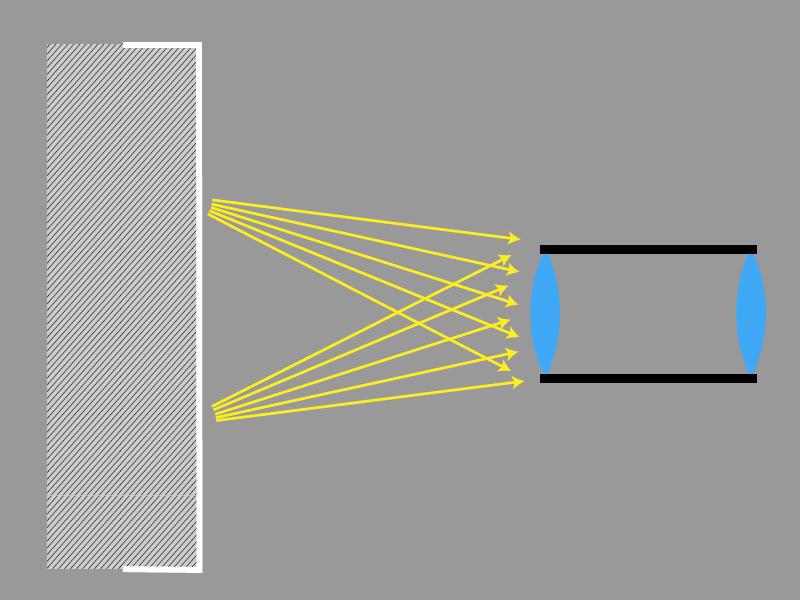 Jak srovnávat různé objektivy a snímače - světlo z více bodů