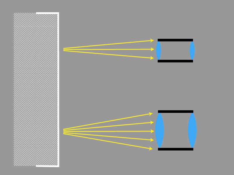 Jak srovnávat různé objektivy a snímače - větší objektiv