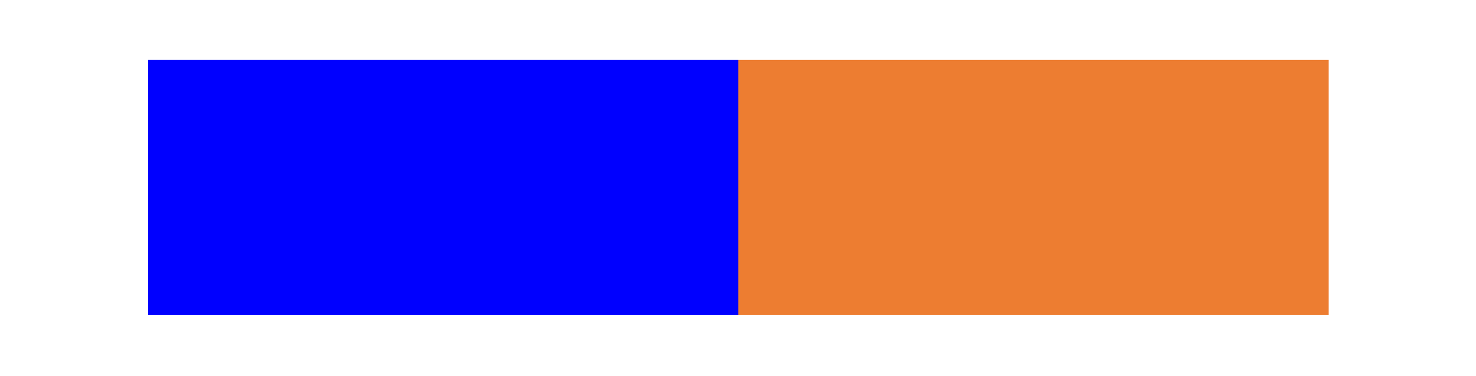 Coloring - Teorie barev